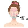 鼻下(口ヒゲ)脱毛の範囲