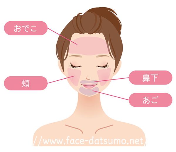 鼻下(口ヒゲ)脱毛の範囲と効果
